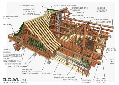 Services - RCM Cad Design Drafting Ltd