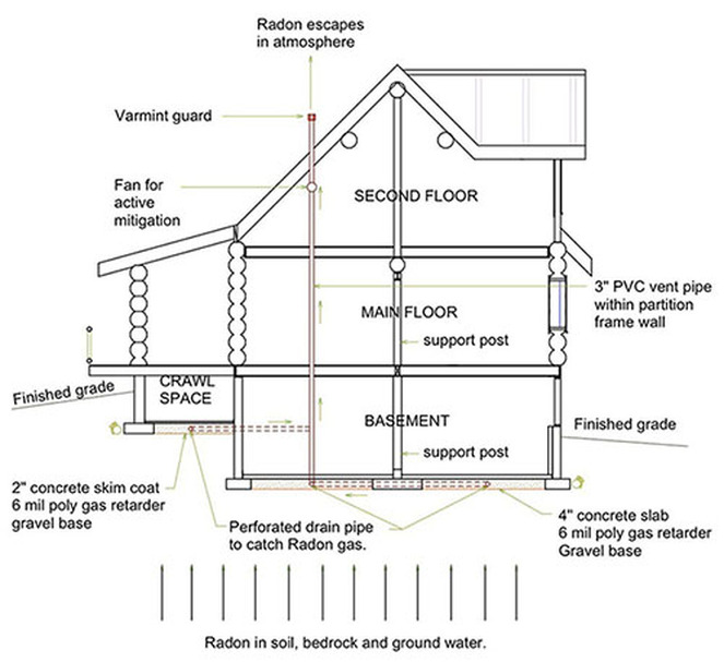Residential sewer system diagram engine diagram and for Residential sewer systems