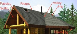 For log homes and exposed timber or log construction large overhangs over 4u0027 to 5u0027 wide minimum are a must to protect the wood from rain sun weathering ... & Roofing materials roof ventilation and roof maintenance - RCM Cad ... memphite.com
